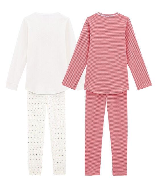 Lot de 2 pyjamas légers petite fille lot .
