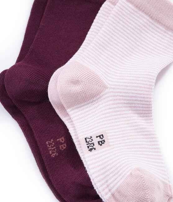 Lot de 2 chaussettes colorées et à motif rayé lot .