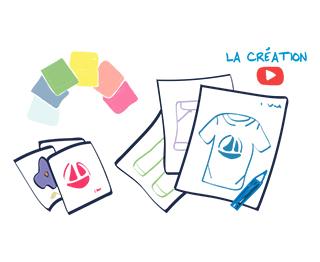 Video La création