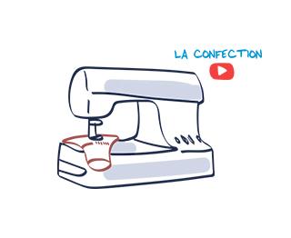Video La confection